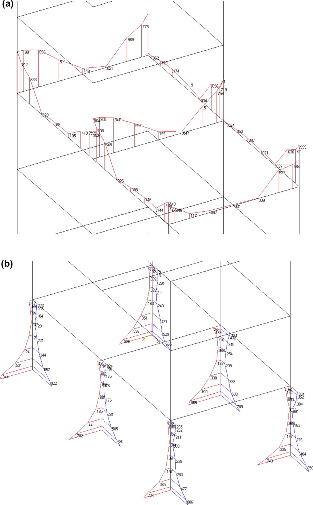 A Computer Method For Nonlinear Inelastic Analysis Of 3d Composite