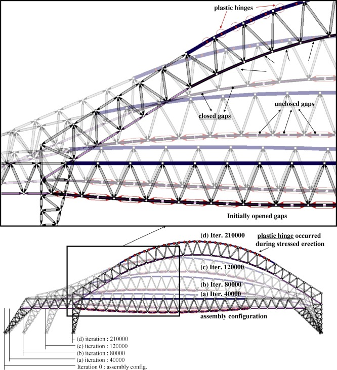 Analysis of stabilizing process for stress-erection of Strarch frame ...