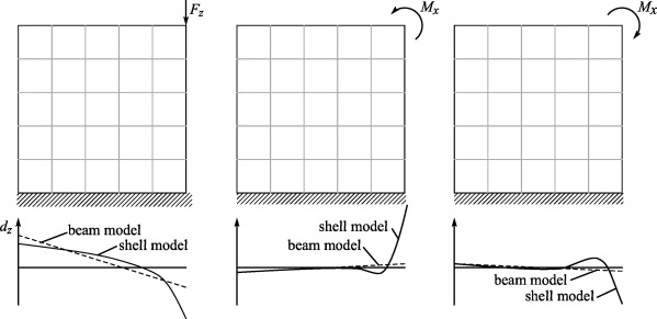 1 s2.0 S0141029613006196 gr1 limit state analysis of reinforced shear walls sciencedirect RC Circuit Diagram at readyjetset.co