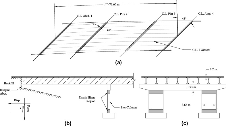 Seismic performance of skewed and curved reinforced concrete