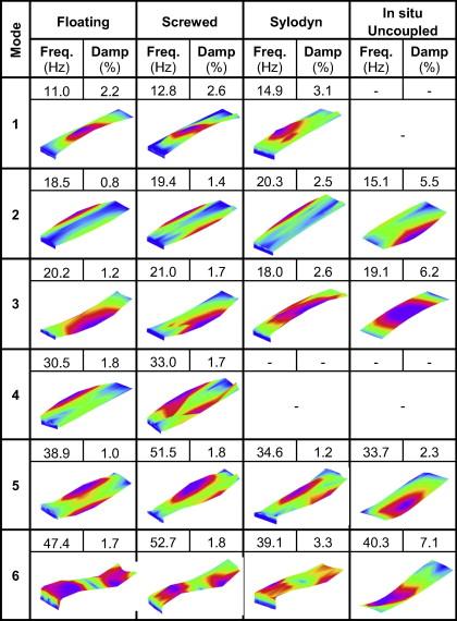 stb 221 theory pdf