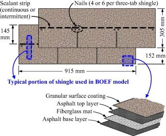 Roof Shingle Sealant & Can You Paint Roof Shingles Sc 1 St
