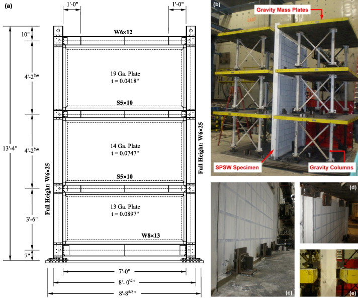 Experimental investigation of steel plate shear walls with in span download full size image fandeluxe Images