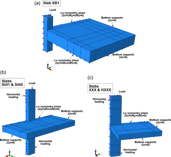Finite element analysis of punching shear of concrete slabs using