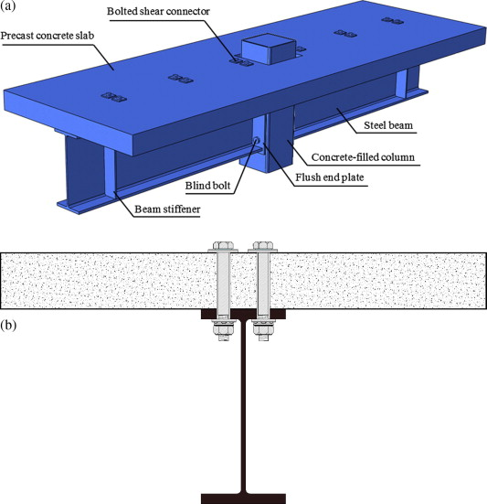 Experimental study of flush end plate beam to cfst column download full size image fandeluxe Images