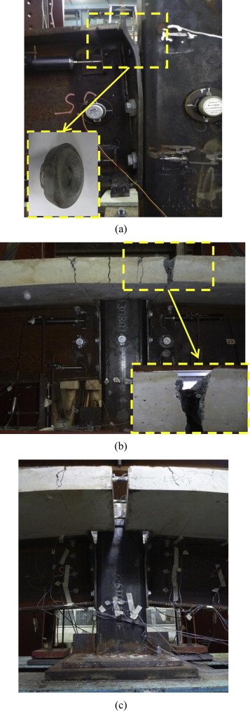 Experimental study of flush end plate beam to cfst column failure modes of specimens a sj1 bolt fracture b cj2 bolt fracture and c cj4 bar fracture fandeluxe Images