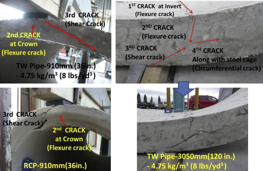 Thin-walled flexible concrete pipes with synthetic fibers