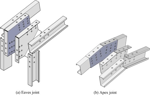 Effect of stressed skin action on the behaviour of cold-formed steel ...
