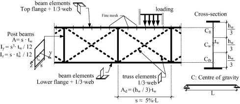 Truss models for inelastic stability analysis and design of steel