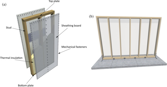 Simplified modelling of timber-framed walls under lateral loads ...