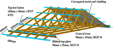 Schematic Diagram Of The Roof Structure