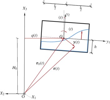 Performance evaluation of full-scale tuned liquid dampers