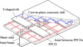 experimental evaluation of flexural behavior of composite beams with