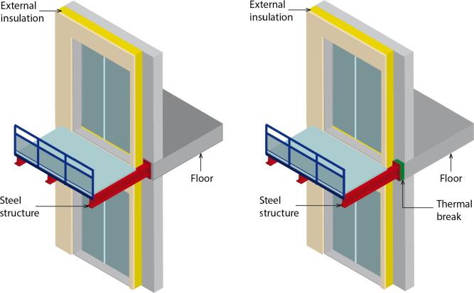 Cantilever Balcony Thermal Break - Image Balcony and Attic