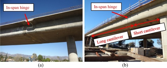 Deflection of in-span hinges in prestressed concrete box