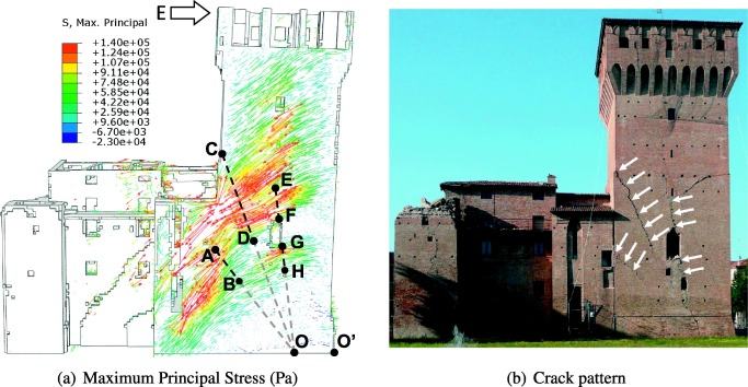 An innovative numerical modeling strategy for the structural