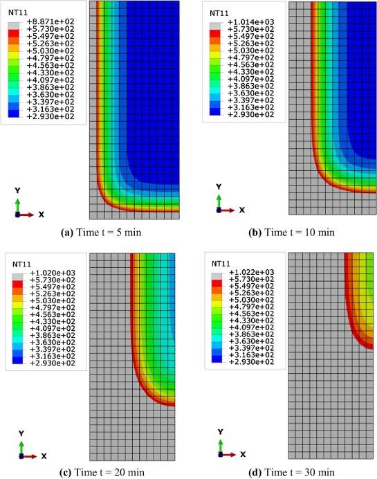 Finite element analysis of heat transfer through timber