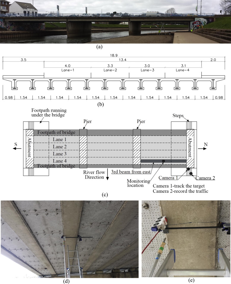 Low cost bridge load test: Calculating bridge displacement from