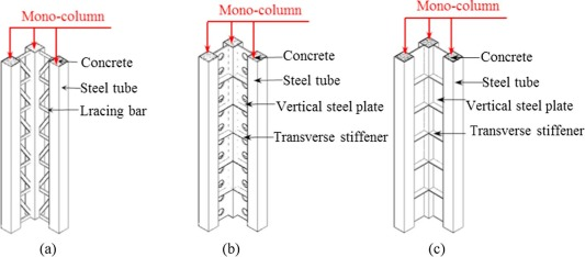 Compressive behaviour and design of L-shaped columns fabricated