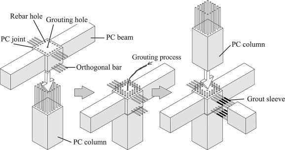 Seismic experimental study on a precast concrete beam-column