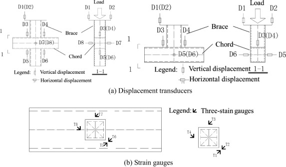 Investigation of grouted stainless steel SHS tubular X- and