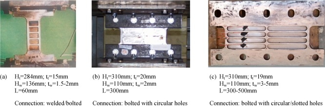 Experimental and analytical characterization of steel shear