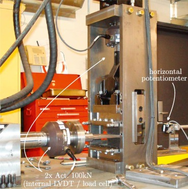 Experimental determination of the lateral stability and shear