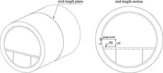 Blast Actions In Aircrafts An Integrated Methodology For Designing