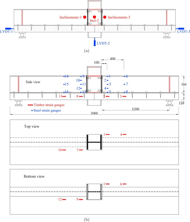 Experimental study of steel-timber composite (STC) beam to