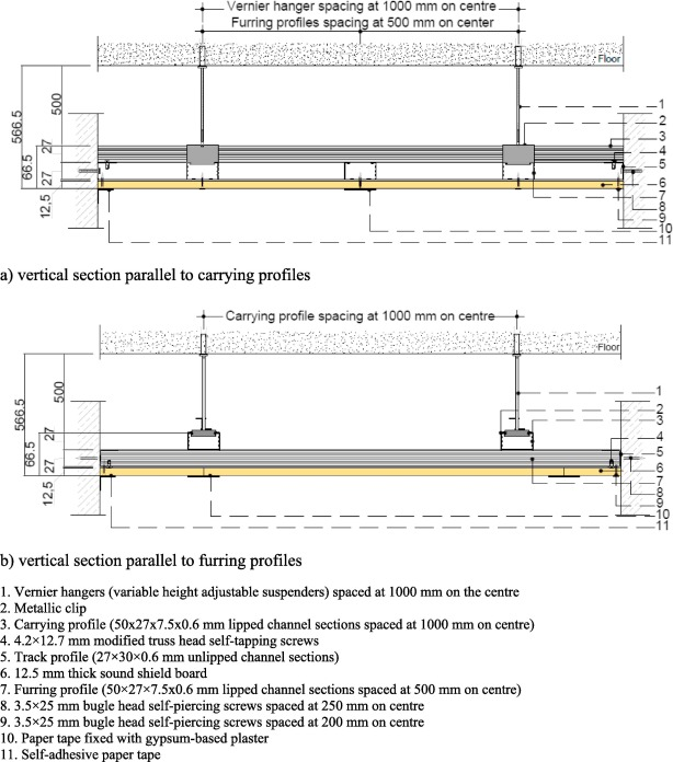 Evaluation of seismic dynamic behaviour of drywall