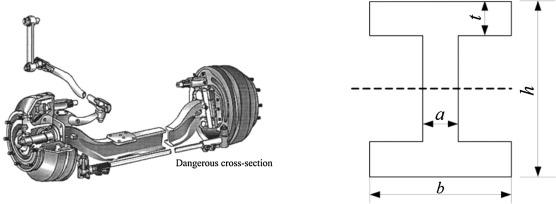 A novel step-wise AK-MCS method for efficient estimation of