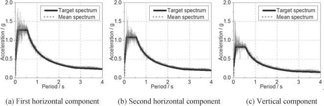 Seismic performance improvement of a slender composite ultra