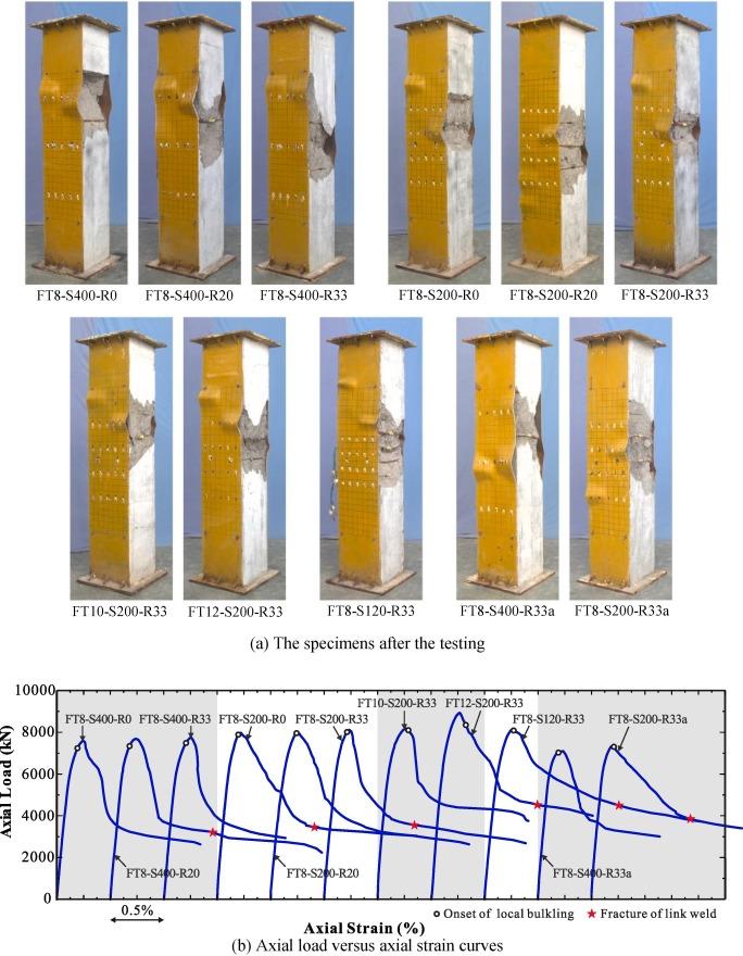 Structural behavior of steel-concrete partially encased