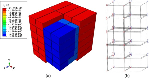 Collapse Capacity Of Modular Steel Buildings Subject To Module Loss Scenarios The Role Of Inter Module Connections Sciencedirect