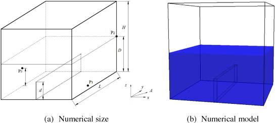 Sloshing in a rectangular tank based on SPH simulation