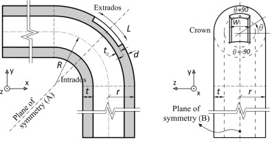 Predicting the limit pressure capacity of pipe elbows containing