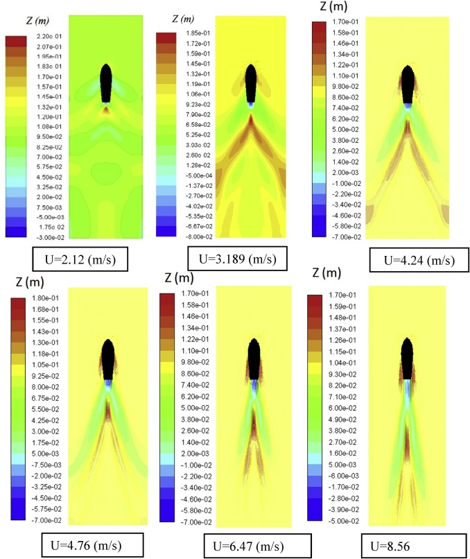2DOF numerical investigation of a planing vessel in head sea