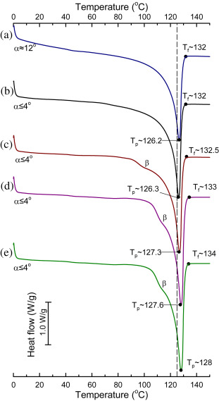 Effect of aging on the stress crack resistance of an HDPE