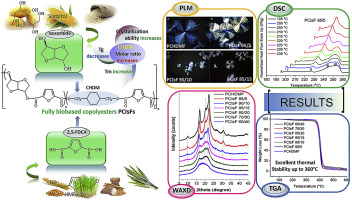 Synthesis And Crystallization Of New Fully Renewable Resources Based