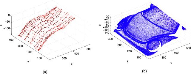 multisensor data fusion with matlab pdf