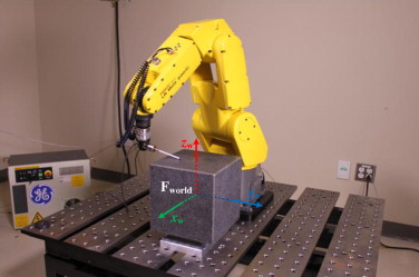 Non-kinematic calibration of a six-axis serial robot using