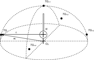 Variable speed compensation method of errors of probes for