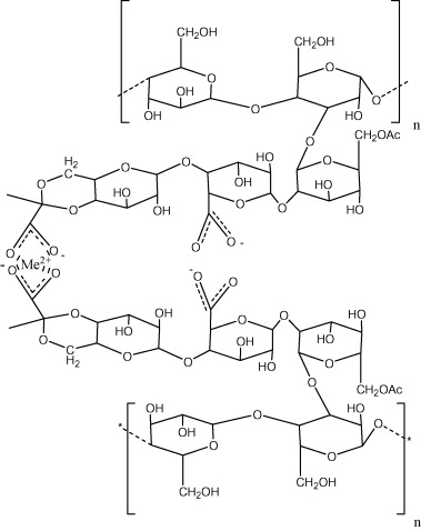 Binding Of Bivalent Cations By Xanthan In Aqueous Solution