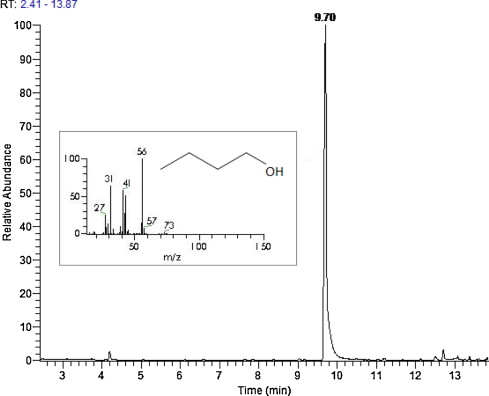 Interaction Between Amylose And 1 Butanol During 1 Butanol Hydrochloric Acid Hydrolysis Of Normal Rice Starch Sciencedirect