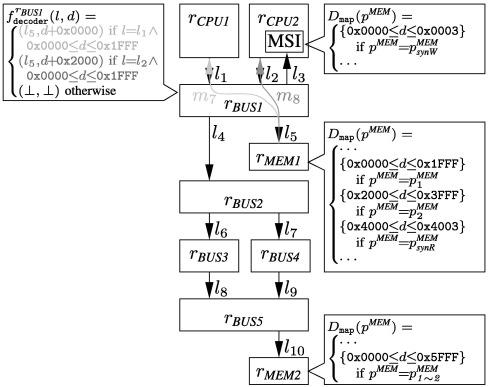 Binomial distribution examples pdf