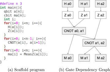 Formal constraint-based compilation for noisy intermediate-scale