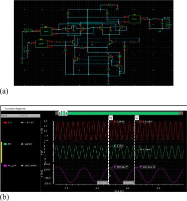 Design of Differential LNA and Double Balanced Mixer using