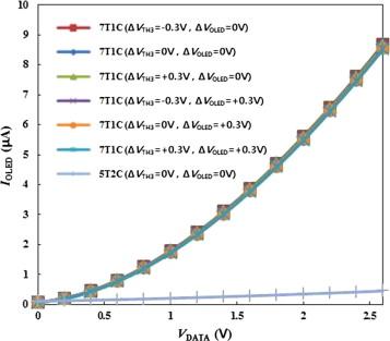 Novel voltage programming n-channel TFT pixel circuit for