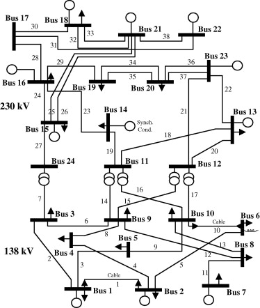 Reliability Assessment Of Bulk Electric Systems Containing Large