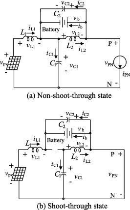 analysis and control of quasi z source inverter with battery for rh sciencedirect com 5000W Inverter Circuit Diagram DC to AC Inverter Circuit Diagram